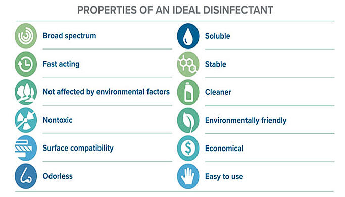 properties-of-an-ideal-disinfectant.jpg